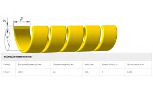 Защитная спираль на рукава 125-155мм диаметра