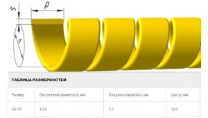 Защитная спираль на рукава 27-36 мм диаметра