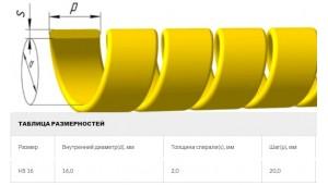 Защитная спираль на рукава 16-22 мм диаметра
